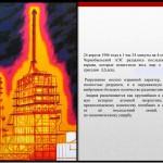 Авария в 1986 году на Чернобыльской АЭС. Историческая справка МЧС