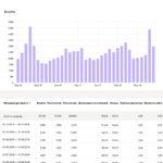 Статистика сайта 01.01.2016-30.11.2018